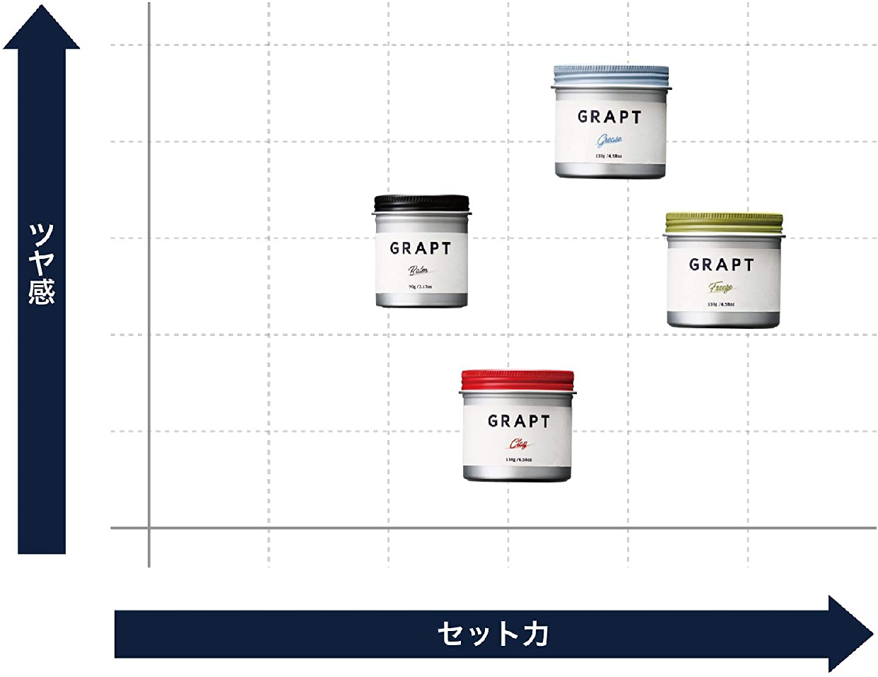 GRAPT(グラプト)ヘアワックスの商品画像4