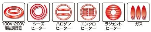 TATSUYA KAWAGOE(タツヤ・カワゴエ)片手鍋 18cm シルバー TKS-400の商品画像5