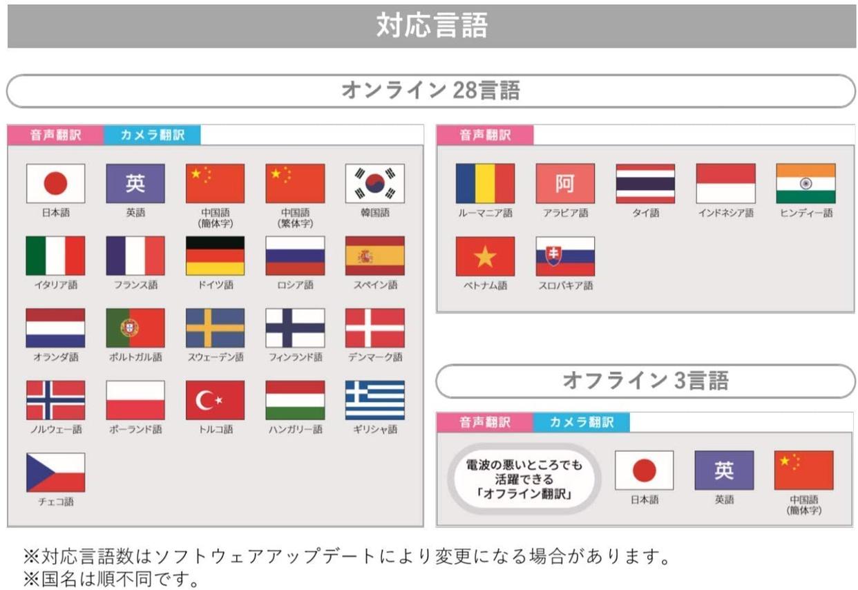 富士通(FUJITSU) arrows hello AT01の商品画像6