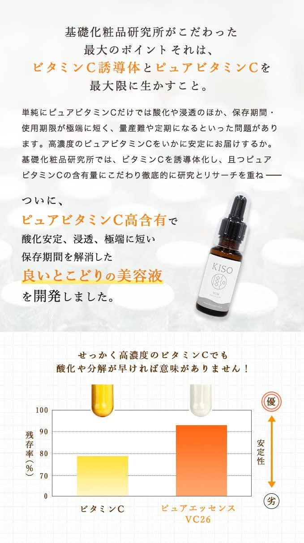 KISO(キソ) ピュアエッセンス VC26の商品画像4