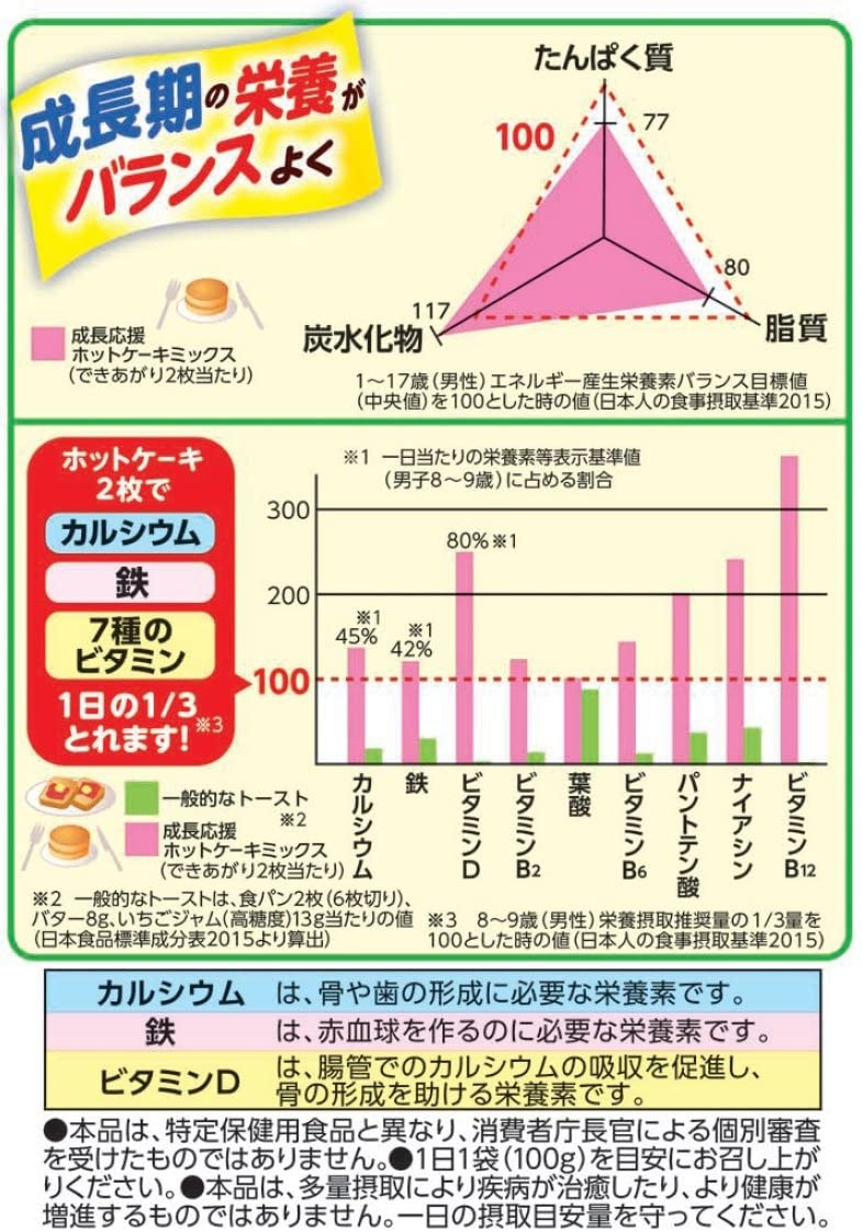 森永製菓(MORINAGA) 成長応援ホットケーキミックスの商品画像2