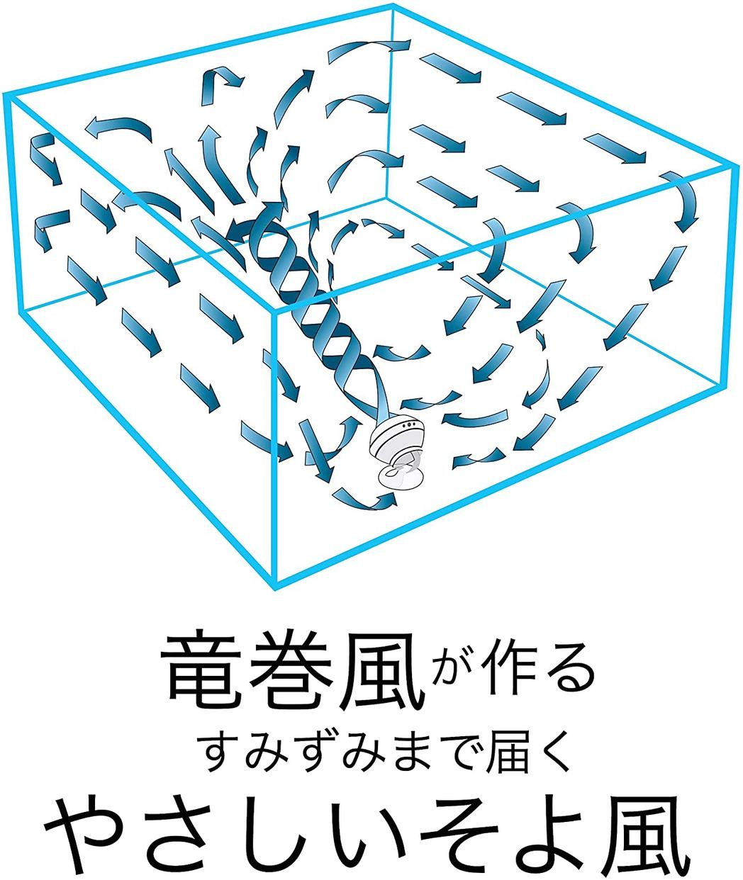 VORNADO(ボルネード) サーキュレーター DCモーターモデル 6303DC-JPの商品画像3