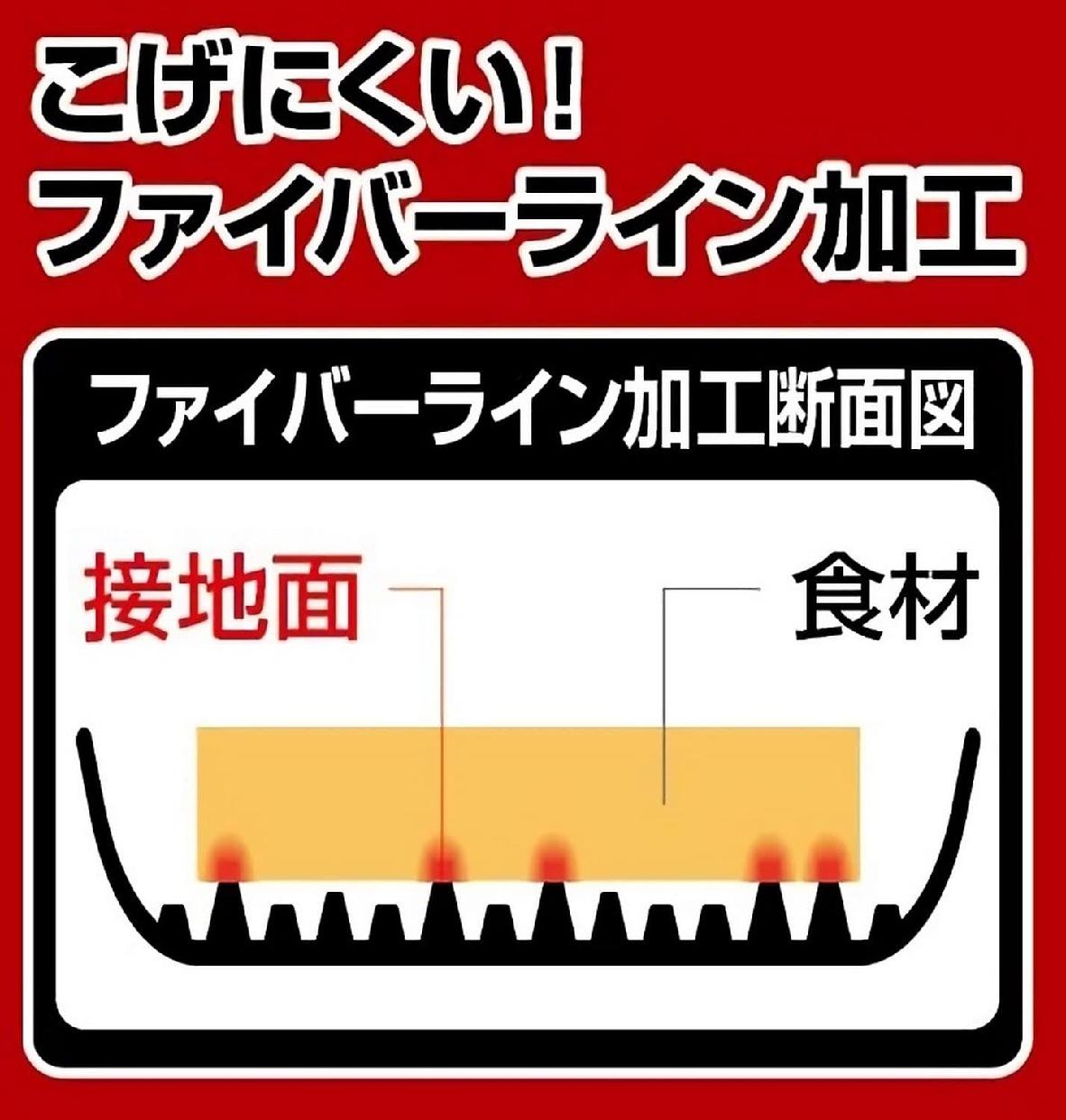 CAPTAIN STAG(キャプテンスタッグ) ファイバーライン スキレット20cm UG-3011の商品画像4