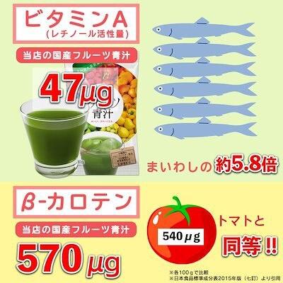 KOSEI(コウセイ) 国産フルーツ青汁の商品画像6