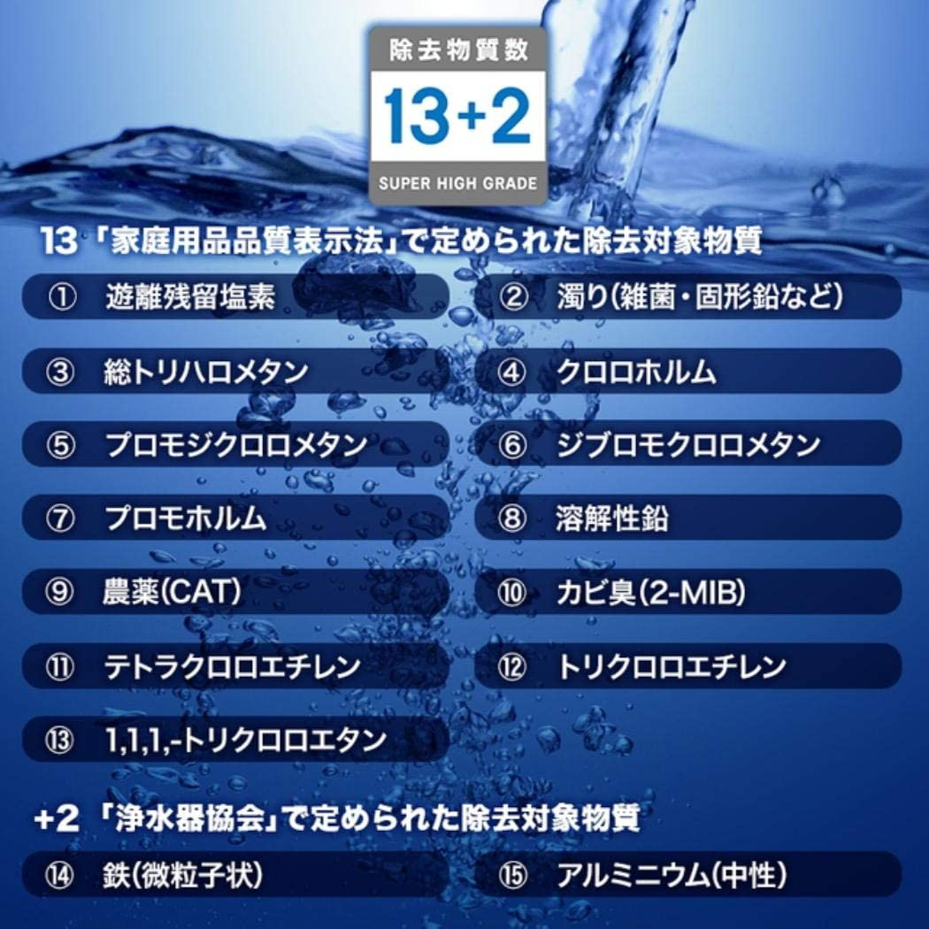 Cleansui(クリンスイ)浄水器 ポットシリーズ CP012の商品画像5