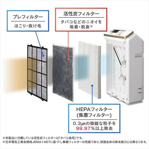 IRIS OHYAMA(アイリスオーヤマ) モニター空気清浄機 RMDK-50の商品画像11