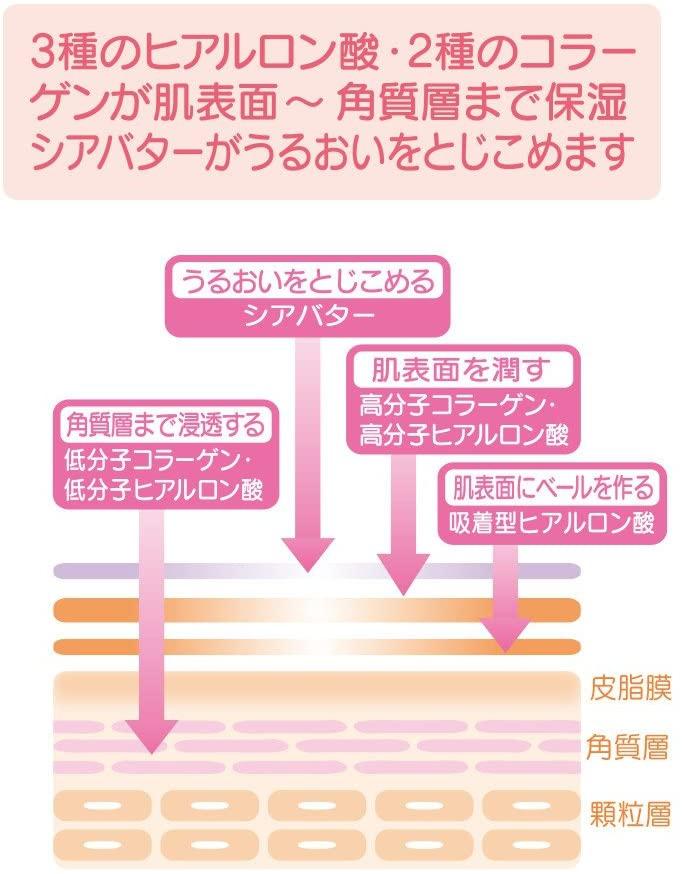 Pigeon(ピジョン)ボディマッサージクリームの商品画像5