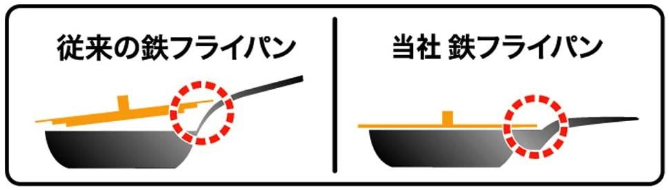 藤田金属 使いやすい鉄フライパンの商品画像4