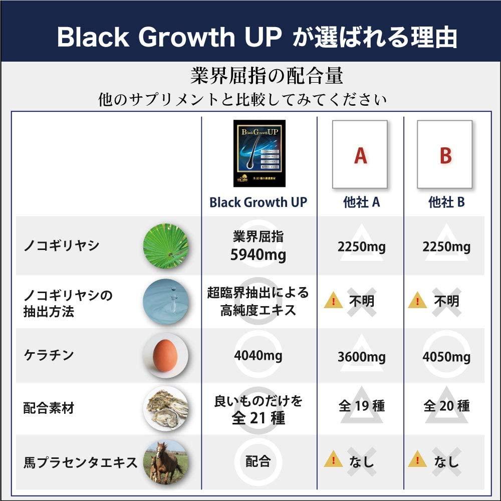 杜の都自然食品 Black Growth UPの商品画像4