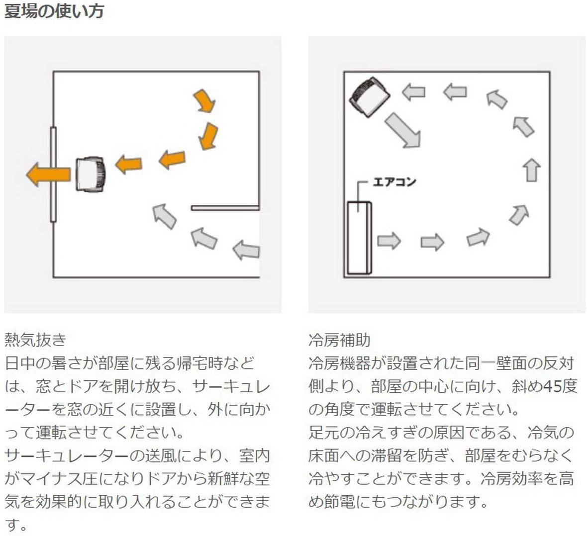 無印良品(MUJI) サーキュレーター(低騒音ファン・大風量タイプ) AT-CF26R-Wの商品画像22