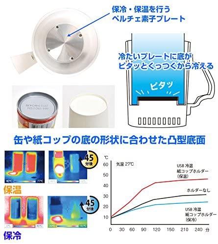 THANKO(サンコー)USB冷温紙コップホルダー USBCLHH4の商品画像3