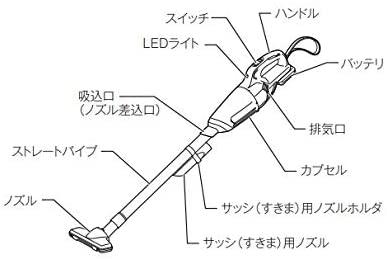 makita(マキタ) 充電式クリーナ CL108FDSHWの商品画像2
