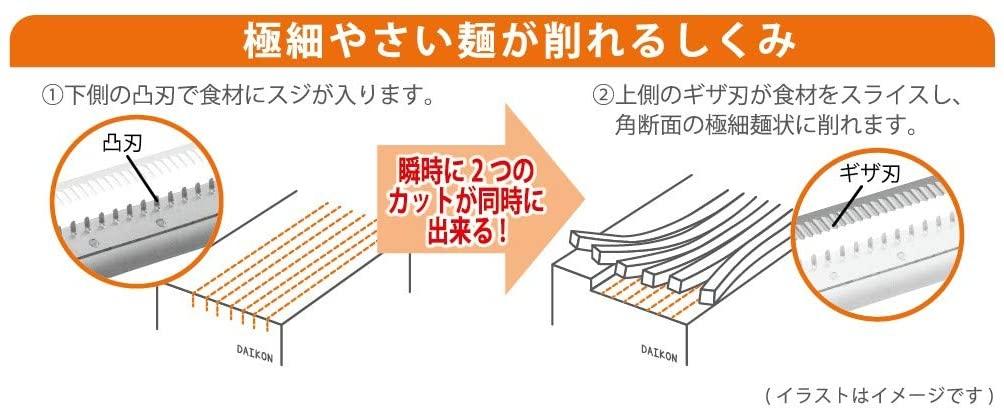 ののじ 糸そ〜めん削りの商品画像5