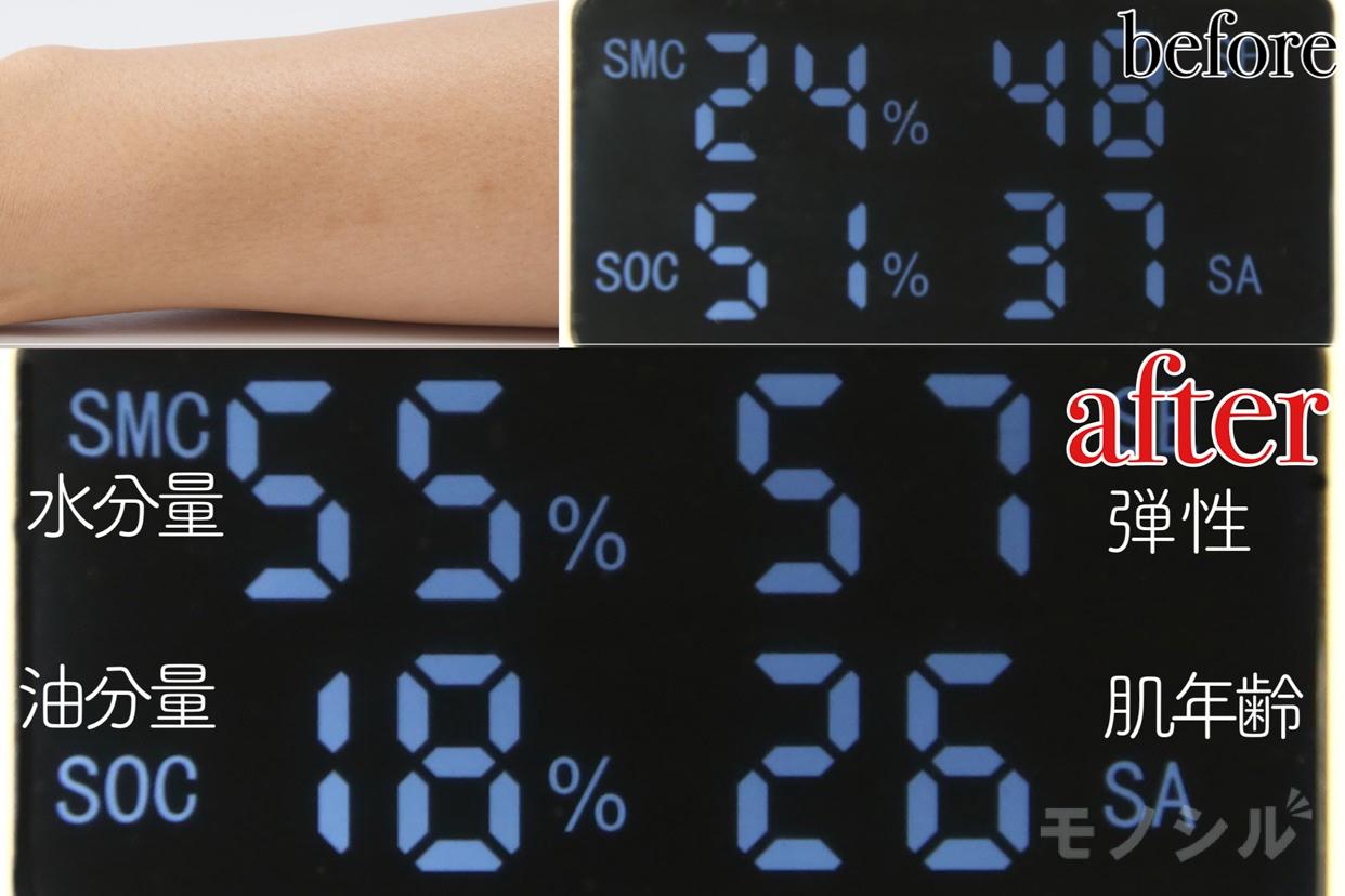 CHIFURE 化粧水 しっとりタイプの商品画像5 商品の保湿効果の高さ検証