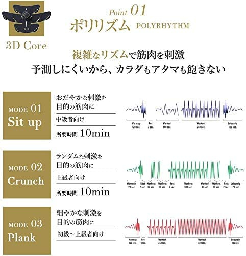 RIZAP(ライザップ) 3D Coreの商品画像4