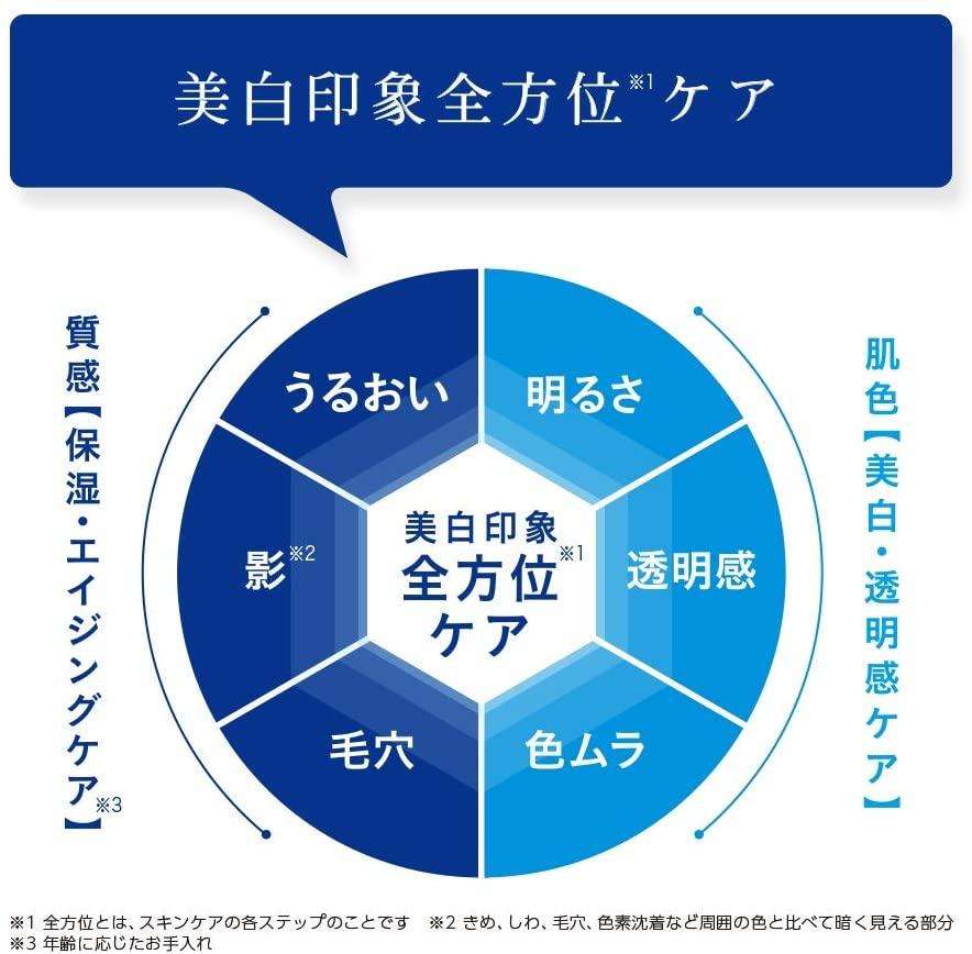 TRANSINO(トランシーノ) 薬用スキンケアシリーズ トライアルセットの商品画像5