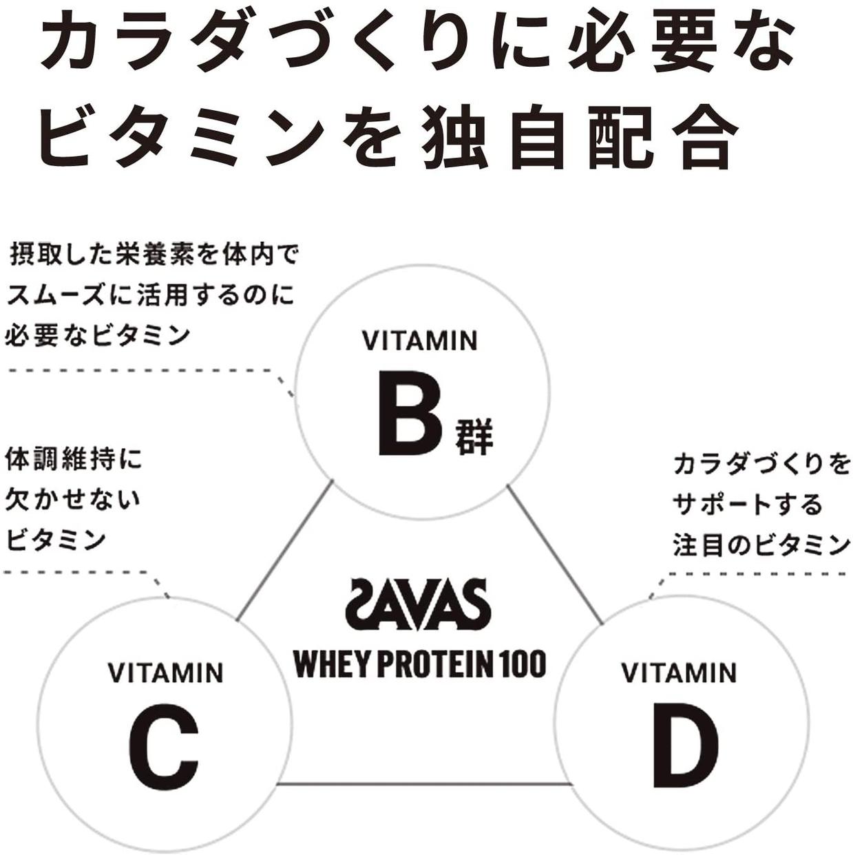 SAVAS(ザバス) ホエイプロテイン100の商品画像5
