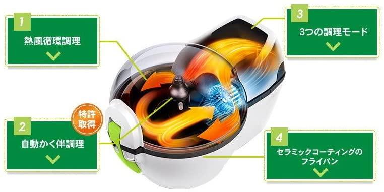 T-fal(ティファール) アクティフライ  FZ205088 レッドの商品画像4