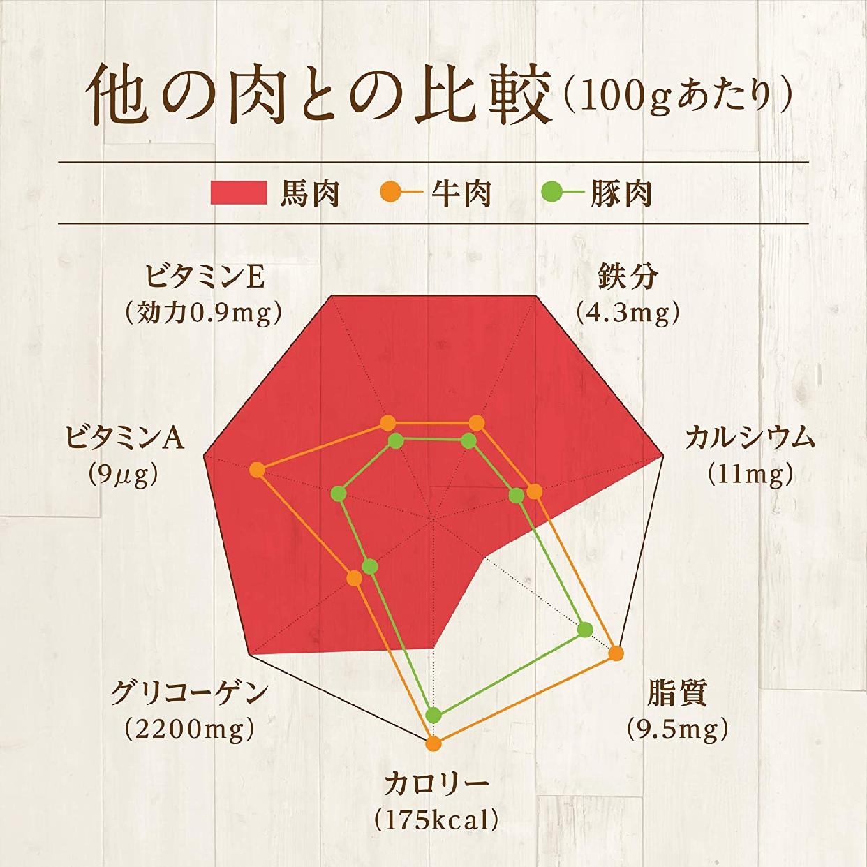 健康いぬ生活(ケンコウイヌセイカツ) 馬肉自然づくり  1kg (1kg×1袋)の商品画像9
