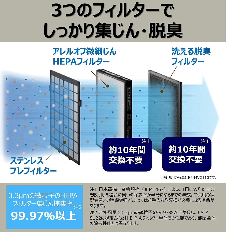 日立(HITACHI) 加湿 空気清浄機 自動おそうじ クリエア EP-MVG90の商品画像7