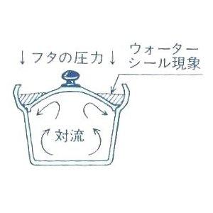 亀印 文化鍋の商品画像3