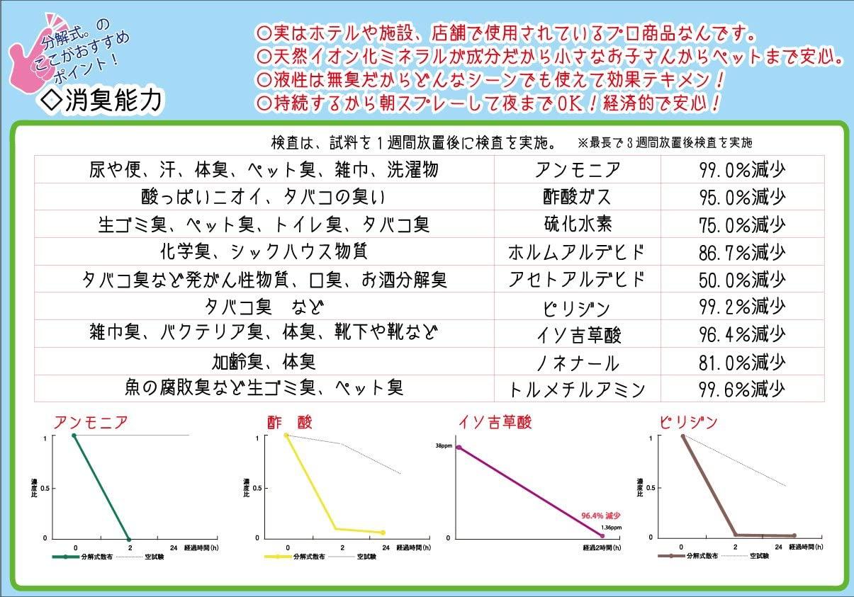 分解式。(ぶんかいしき)ウィグモの商品画像5