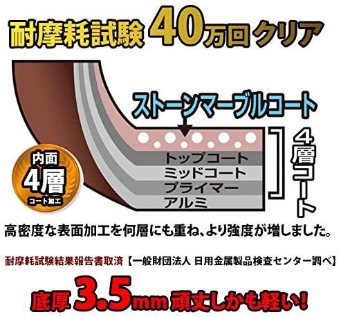 STORN MARBLE(ストーンマーブル)クロス・IHマット・ターナー付き 8点セットの商品画像3
