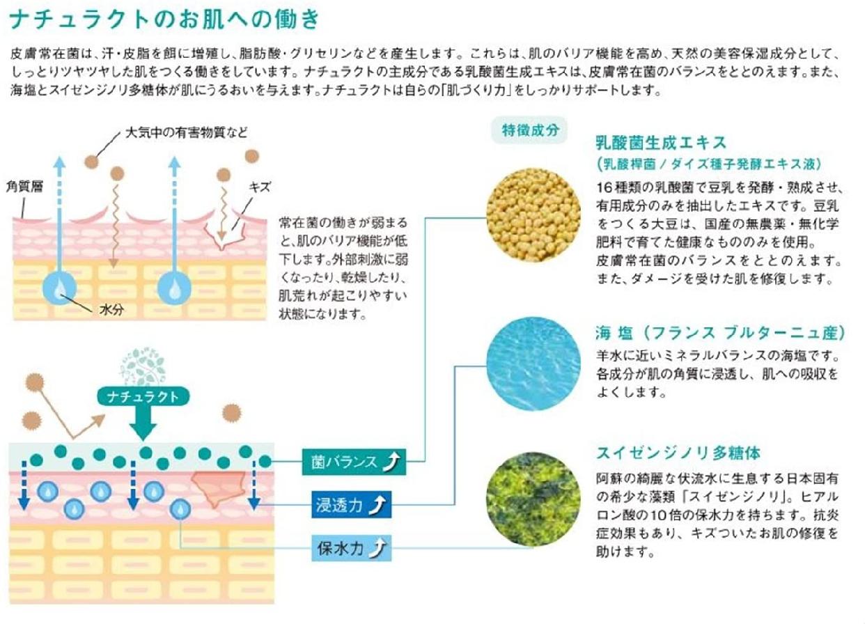 ナチュラクト 乳酸菌生成エキス配合 スキンケアローションの商品画像4