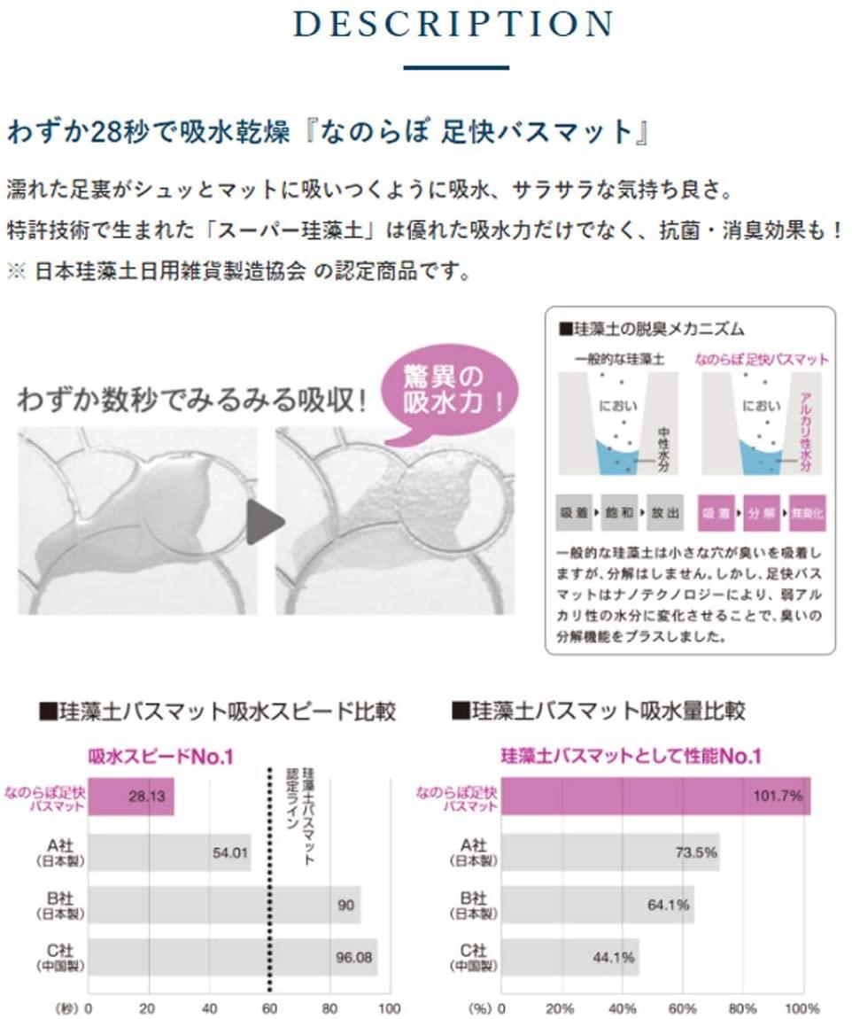 なのらぼ足快バスマット レギュラー バブルの商品画像7