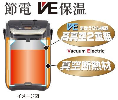 TIGER(タイガー)蒸気レスVE電気まほうびん PIG-S300の商品画像2