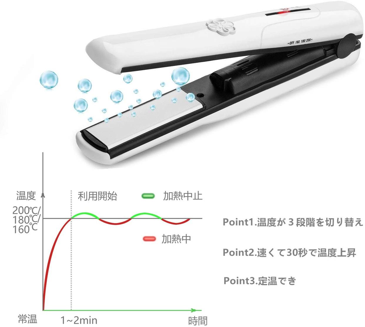 HBLIFE(エイチビーライフ) ヘアアイロン USB充電式の商品画像2