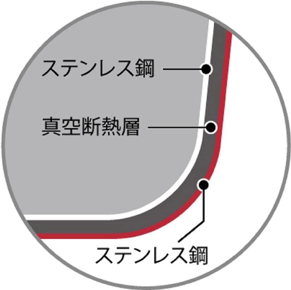パール金属(PEARL) マグカップの商品画像4
