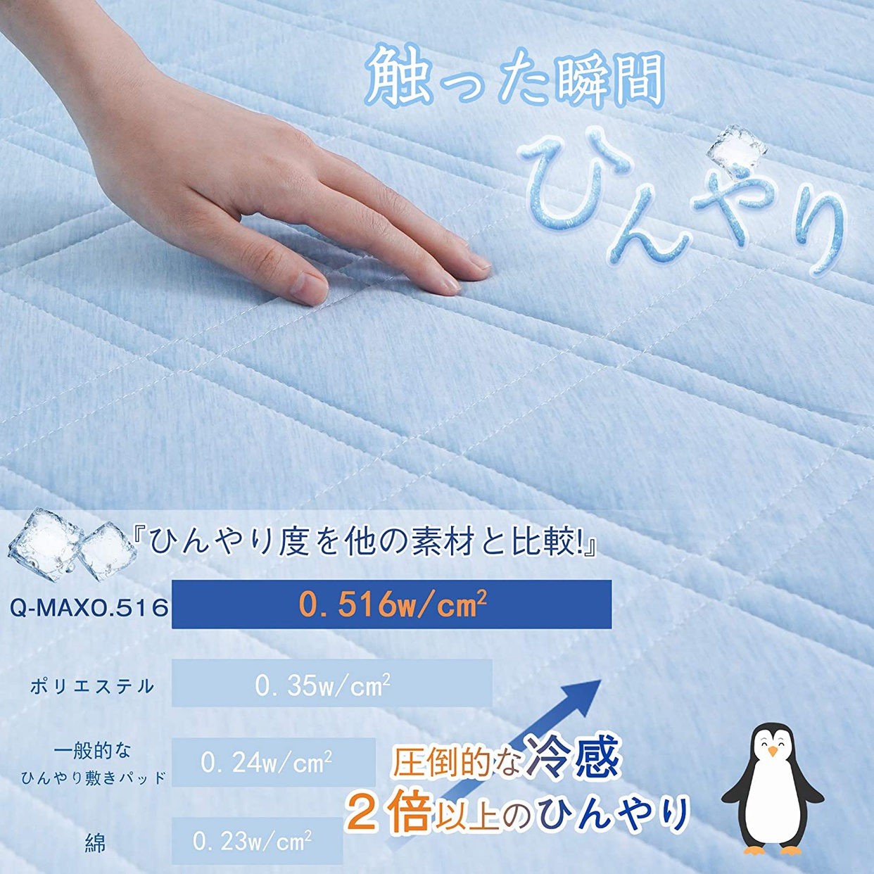 mensu(メンス) ひんやり 敷きパッドの商品画像2