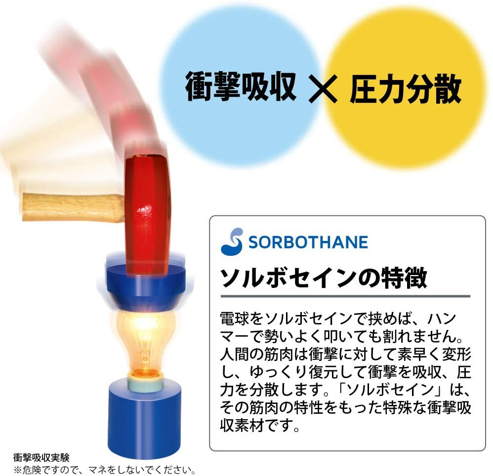 SORBOTHANE(ソルボセイン) ソルボ外反母趾サポーター 固定薄型メッシュの商品画像7