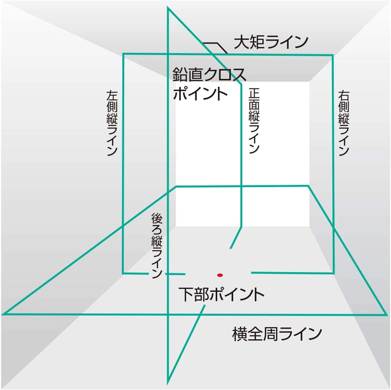 Tajima(タジマ) ゼロブルーリチウム ZEROBL-KJCSETの商品画像3