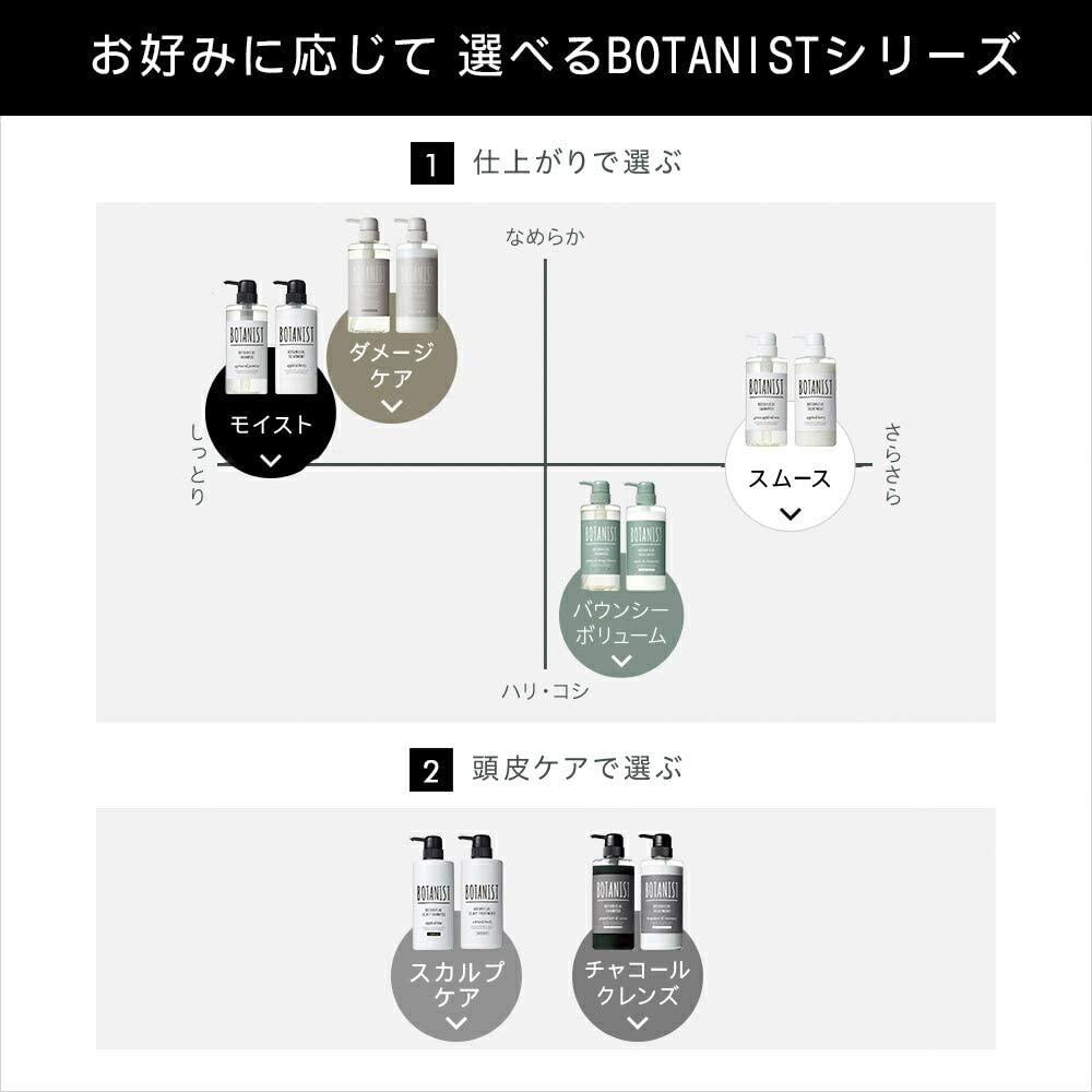 BOTANIST(ボタニスト)ボタニカルトリートメント スムースの商品画像8
