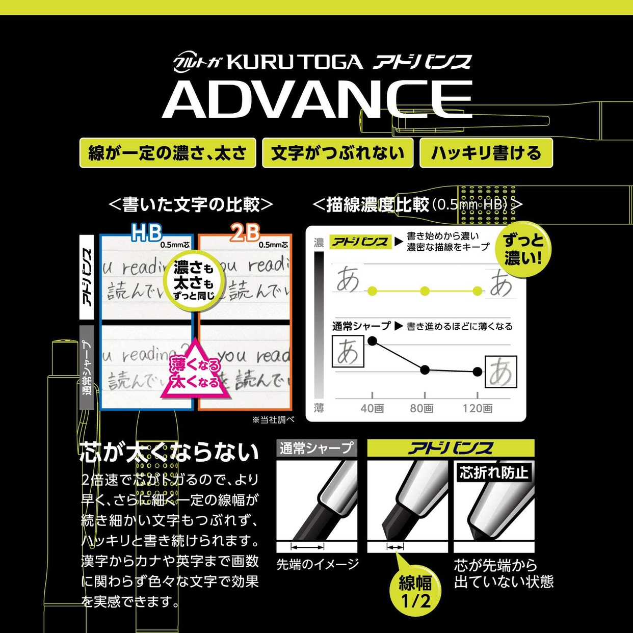 KURU TOGA(クルトガ) アドバンス アップグレードモデル  M5-1030 1Pの商品画像6