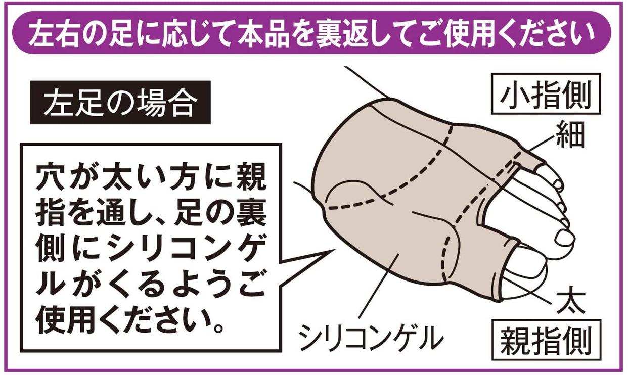 アメイズプラス やわらゲル 内反小趾外反母趾足指サポーターの商品画像5
