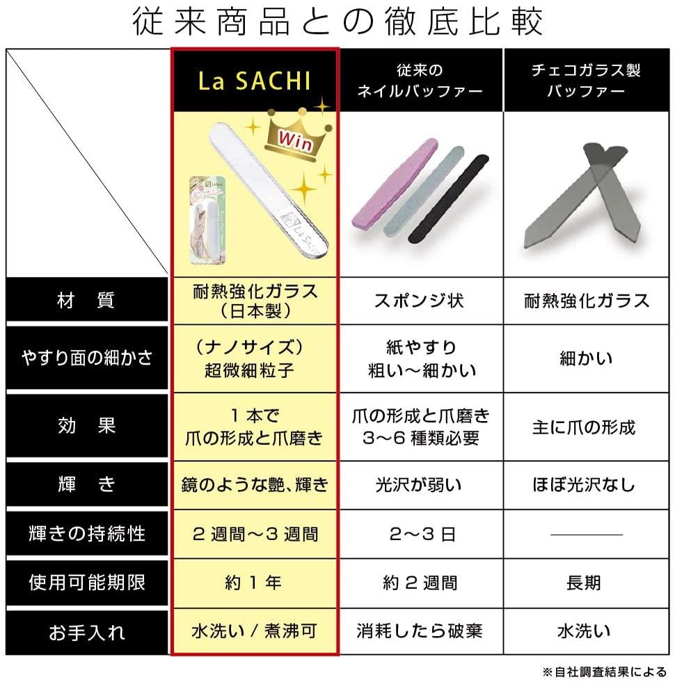 La SACHI(ラ サチ) ナノネイルシャイナーの商品画像8