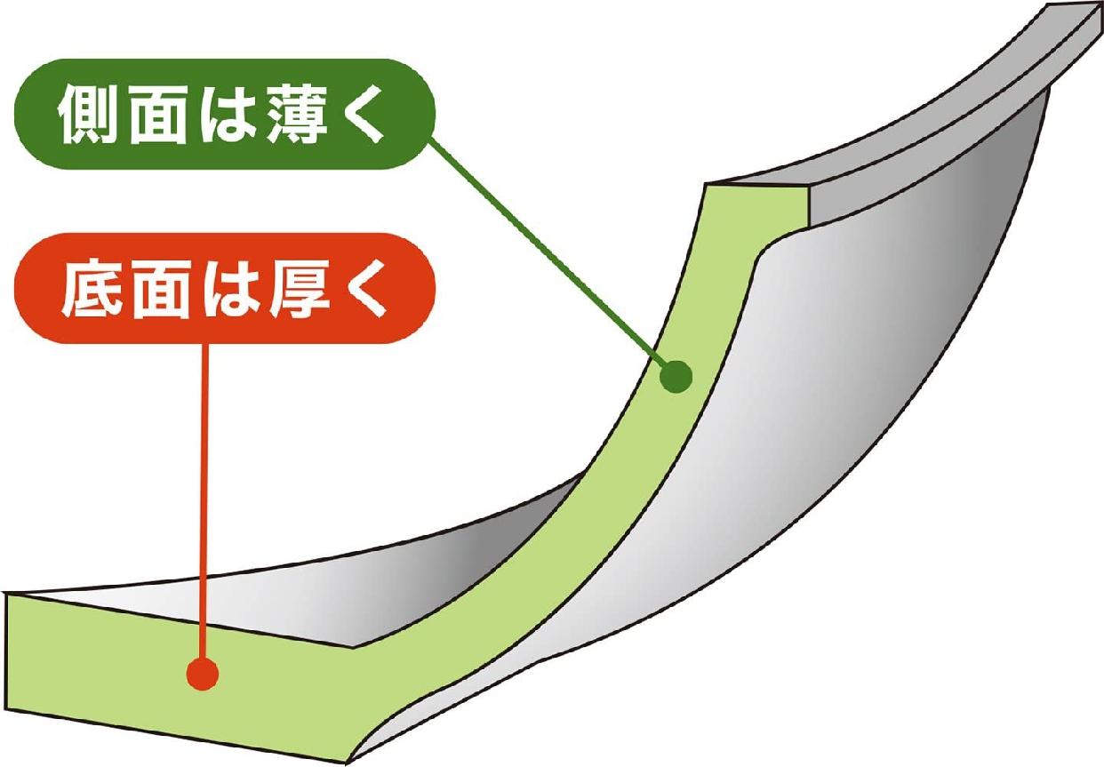 ウルシヤマ リョーガ ガス火専用の商品画像7