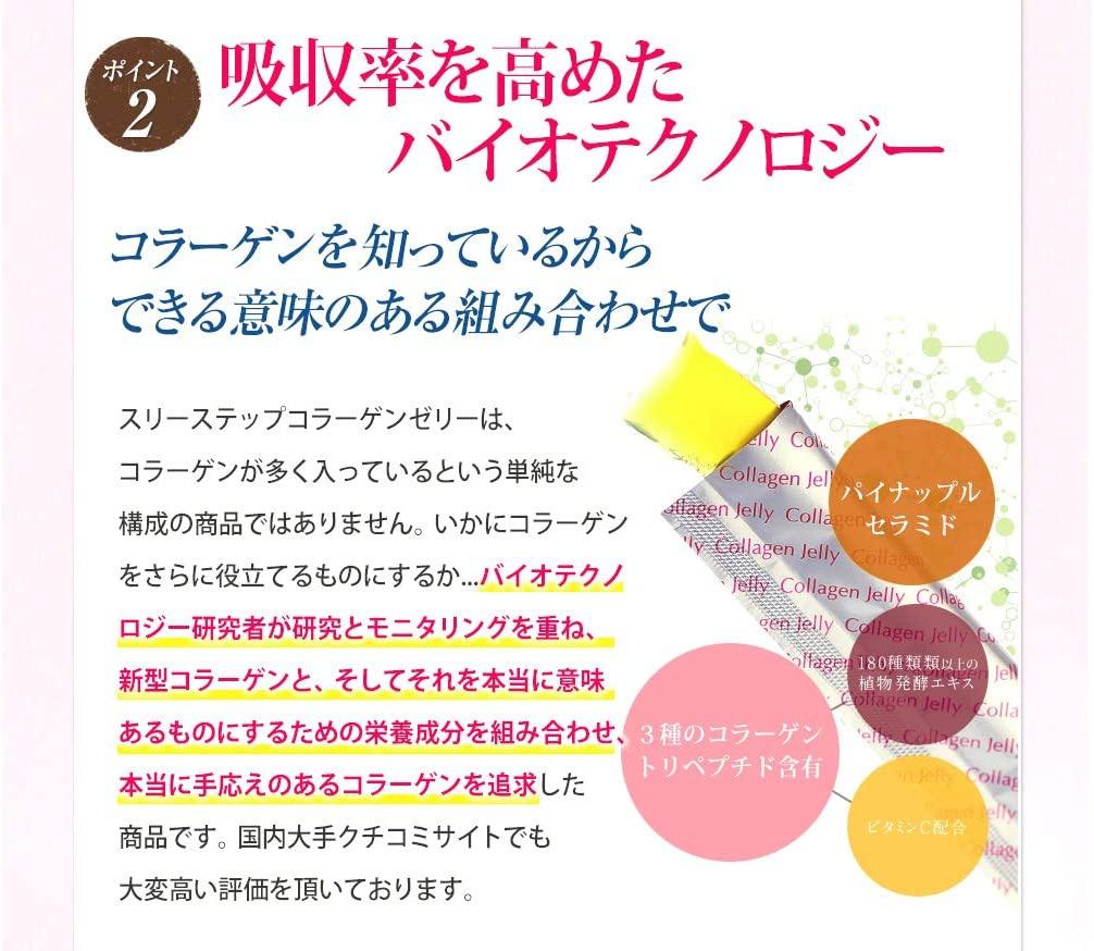 きめやか美研 スリーステップ コラーゲンゼリーの商品画像8