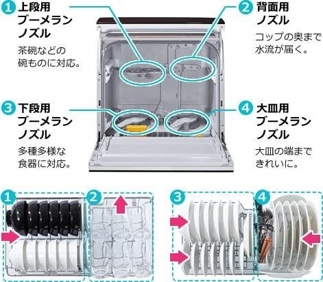 Panasonic(パナソニック) 食器洗い乾燥機 NP-TR8-W(ホワイト)の商品画像8