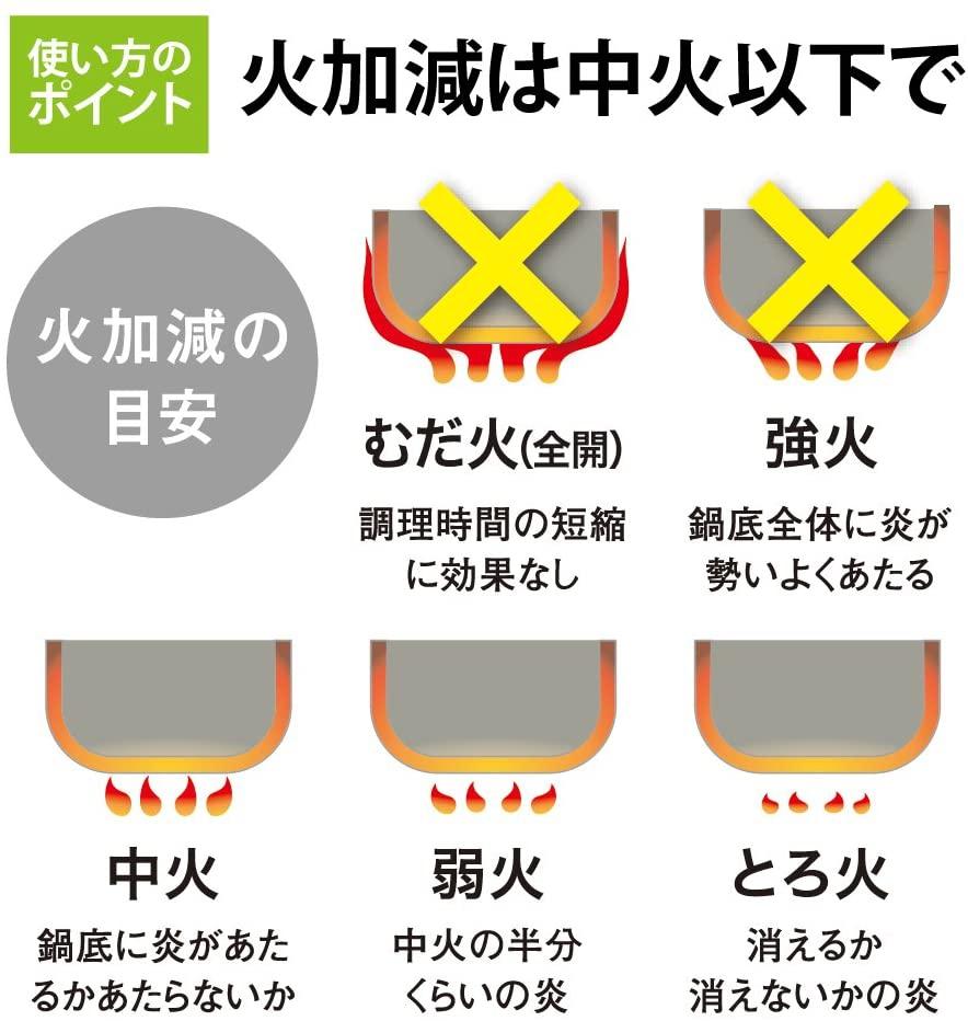 IRIS OHYAMA(アイリスオーヤマ) グリーンシェフの商品画像8