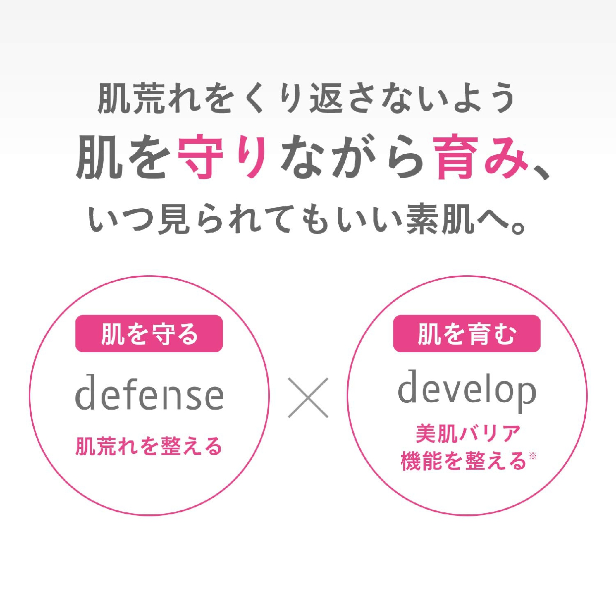 d program(d プログラム) バランスケア エマルジョン R Iの商品画像9