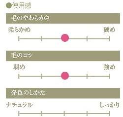 竹宝堂(ちくほうどう)FA-6 洗顔ブラシの商品画像3