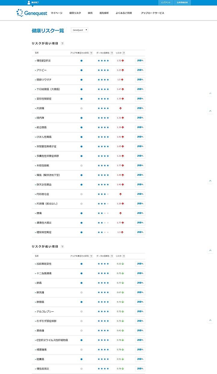 Genequest(ジーンクエスト) ジーンクエスト ALLの商品画像3