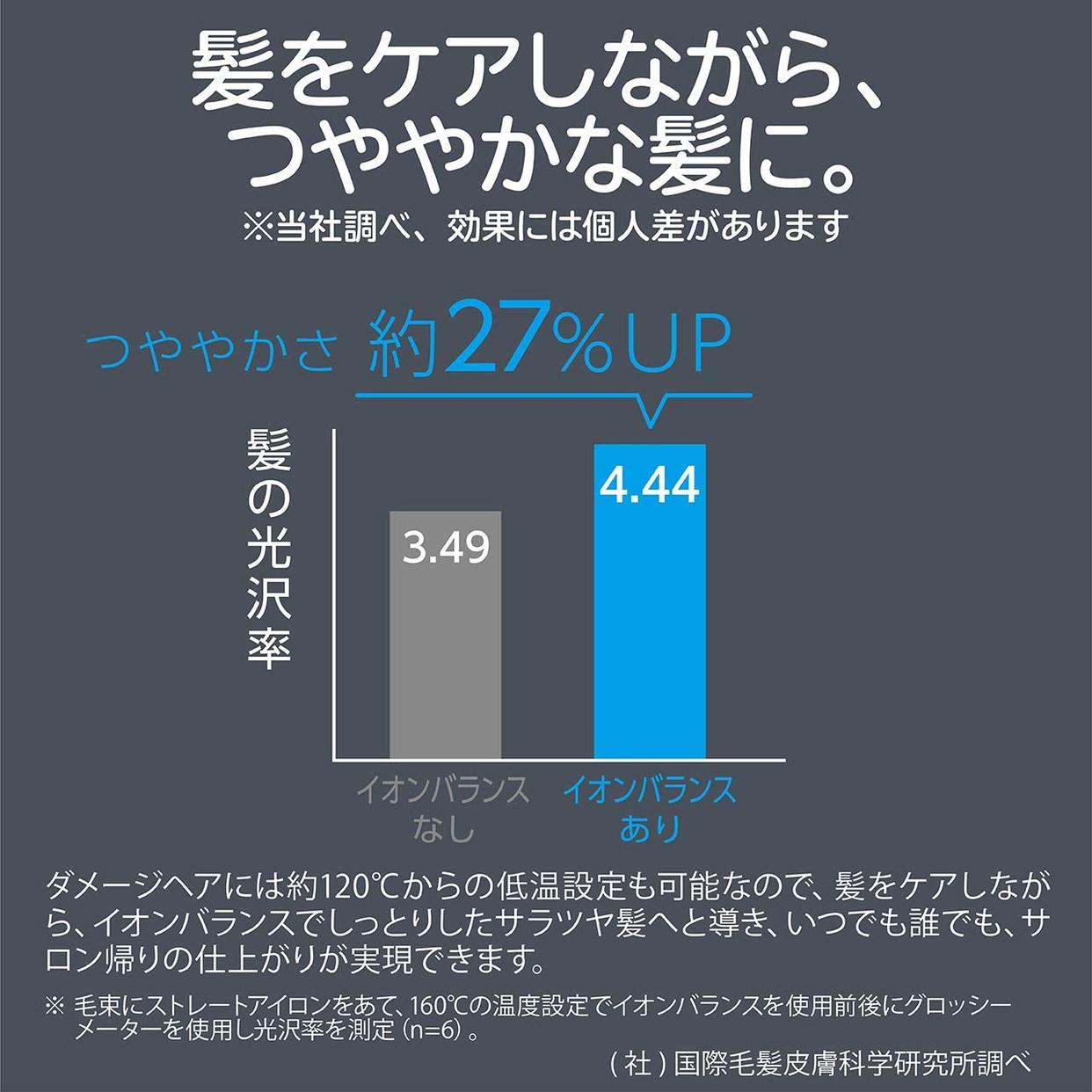 KOIZUMI(コイズミ) イオンバランスストレートアイロン KHS-8900/Hの商品画像4