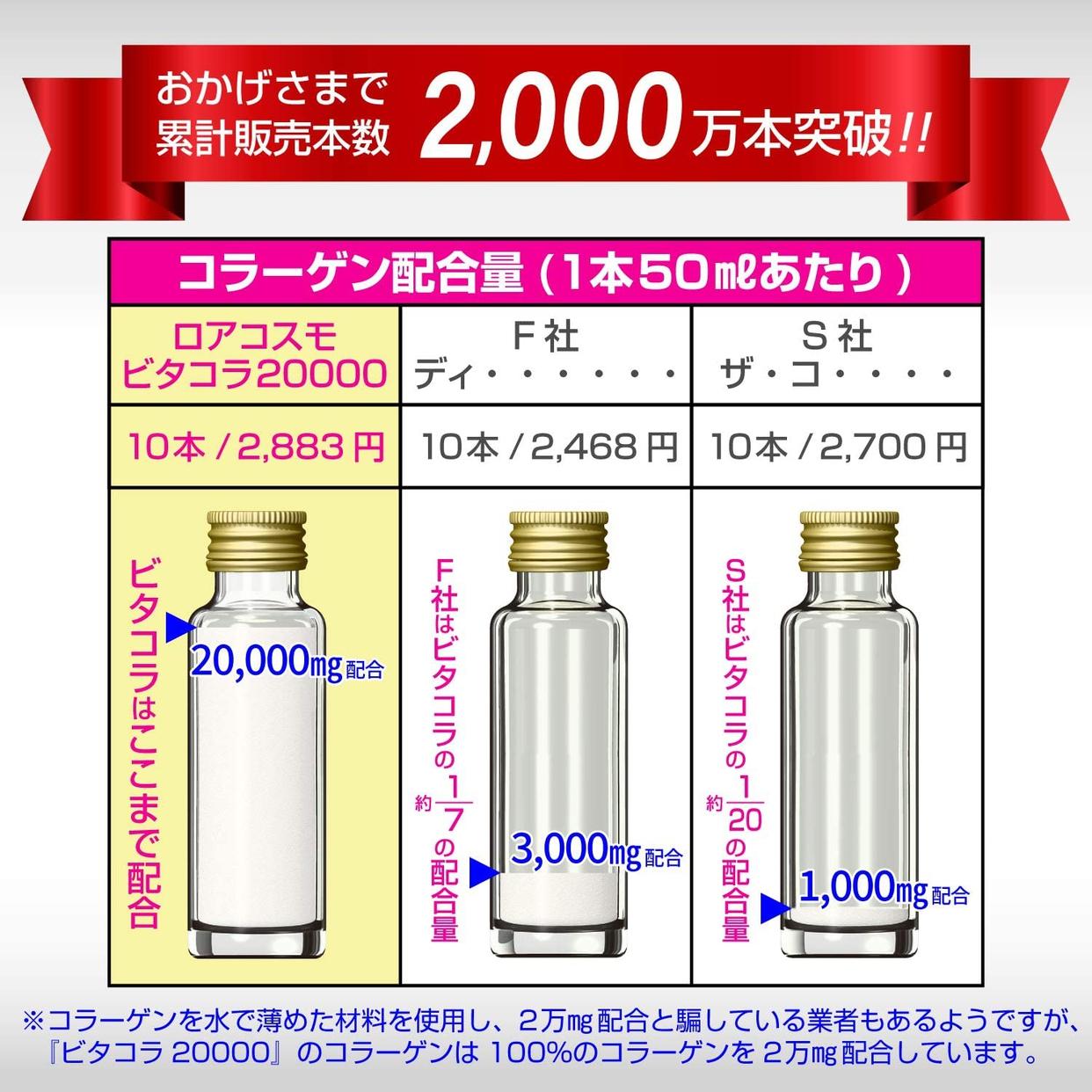 ロアコスモ ビタコラ20000の商品画像6