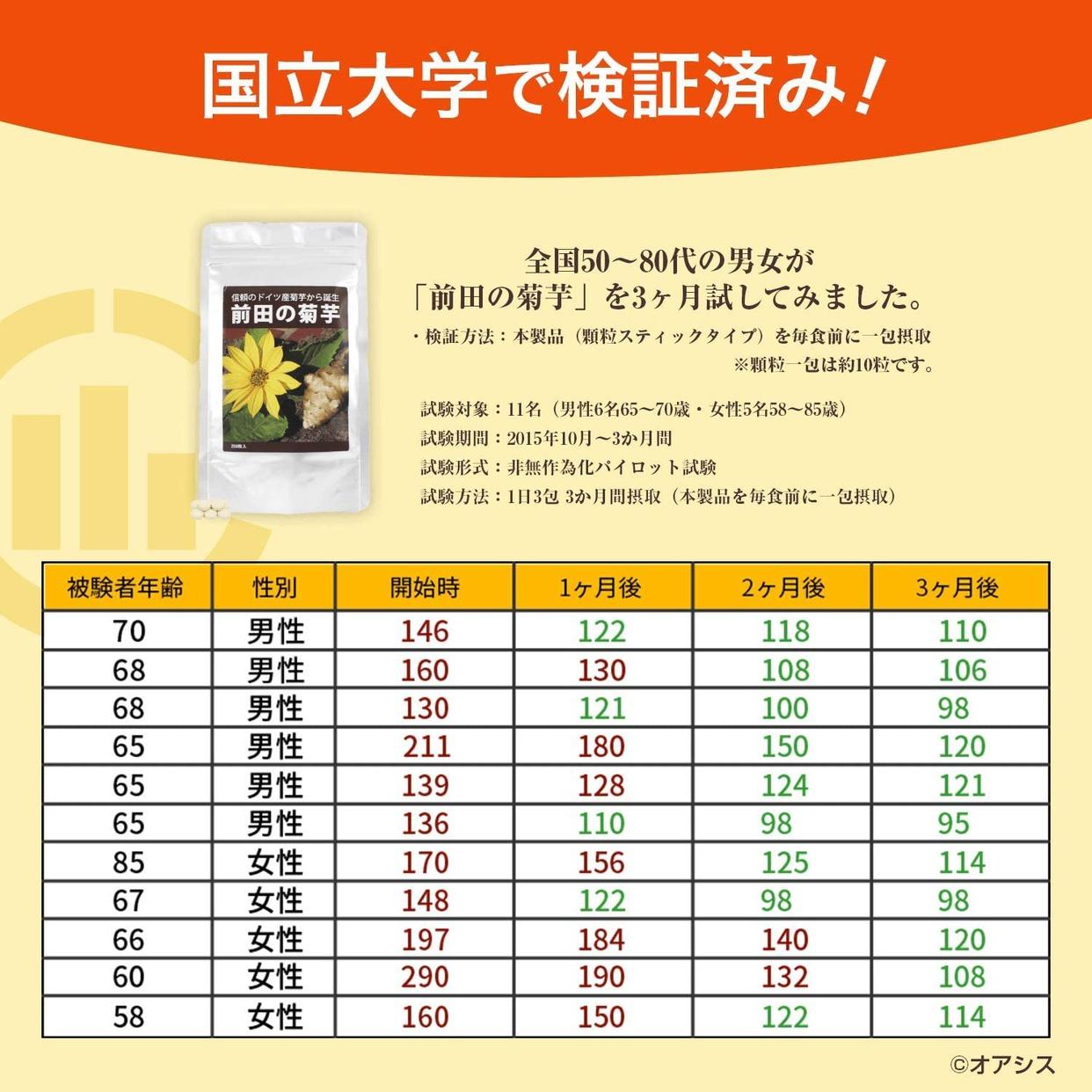 OASIS(オアシス) 前田の菊芋の商品画像6