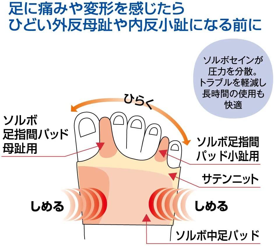 SORBOTHANE(ソルボセイン) 外反母趾・内反小趾サポーター 薄型の商品画像3
